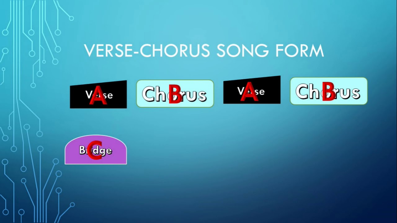 Verse Chorus ABAB Song Form - YouTube