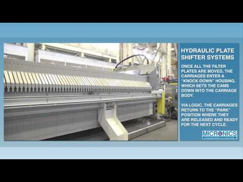 Hydraulic Plate Shifter for Filter Press Operations | Micronics