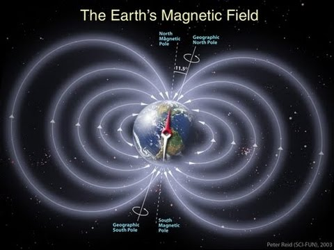 Scientists:  Earth Magnetic Poles Reversing!