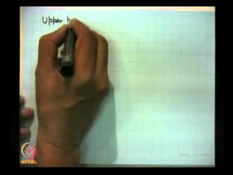 Mod-01 Lec-32 Electrostatic waves in magnetized plasma
