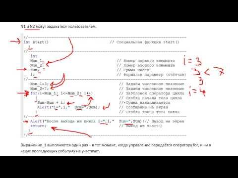 Оператор цикла FOR и пример кода (MQL4)