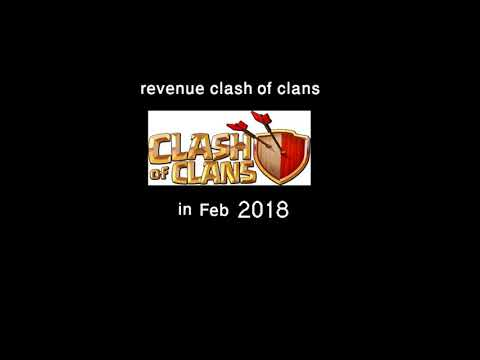revenue clash of clans in Feb 2018