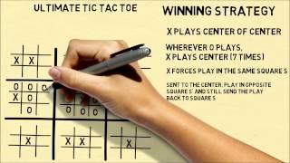 Ultimate Tic Tac T๐e Winning Strategy