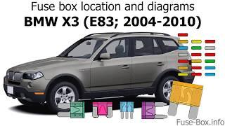 2006 Bmw X3 Fuse Box Diagram S2000 Fuse Box Diagram 2004 Jeepe Jimny Yenpancane Jeanjaures37 Fr