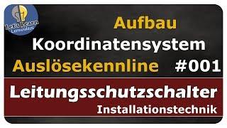 Let's Learn Leitungsschutzschalter #001 - Aufbau des Koordinatensystems der Auslösekennlinie