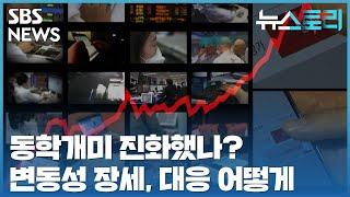 [다시보기] 뉴스토리 - 동학개미, 진화했나?_3월6일 / SBS