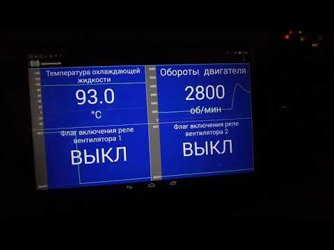 Решение проблемы перегрева Шевролен Нива 1.7 , изменили температуру включения вентилятора
