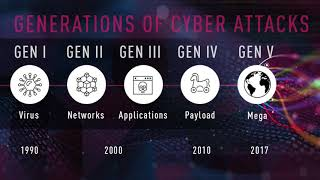 2018 Cyber Security - 5TH GENERATION CYBER ATTACKS