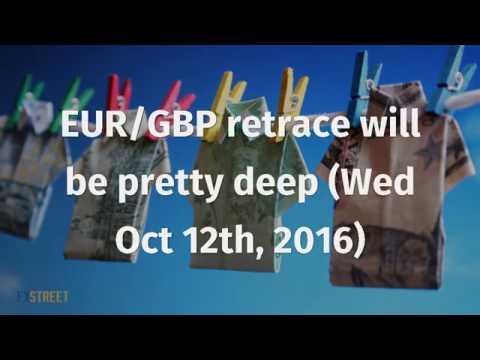 EUR/GBP retrace will be pretty deep