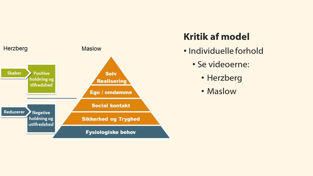 herzbergs theory of motivation and maslows Gcse business studies  maslow and his motivational theory maslow was a psychologist who designed a  each individual worker has different motivation.