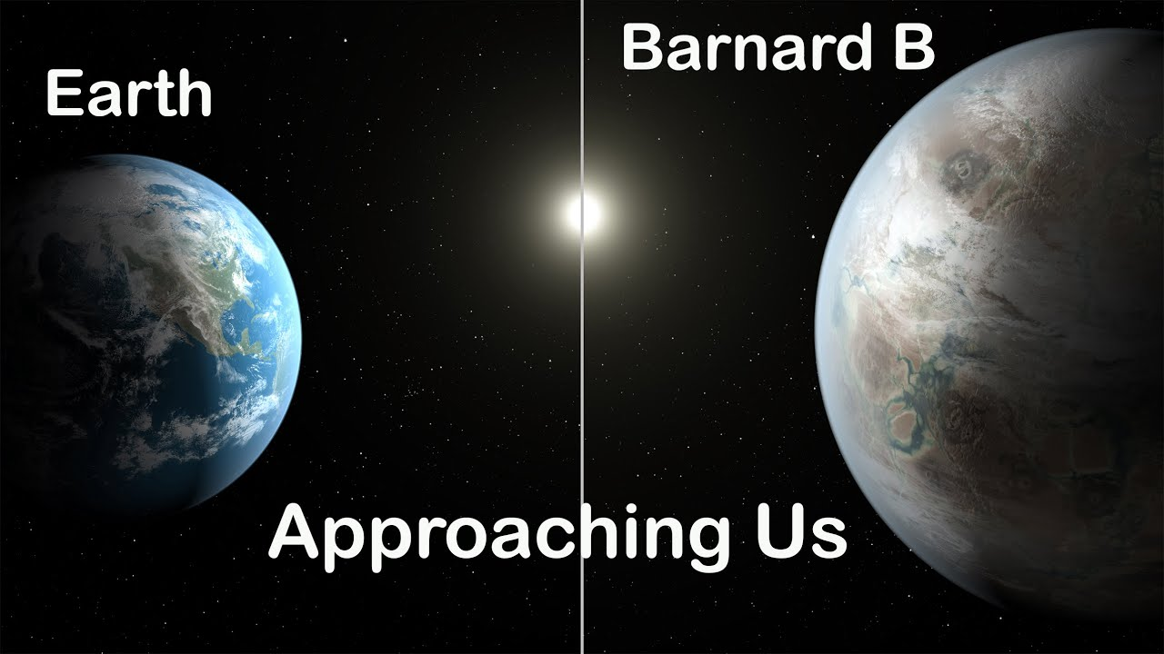Nasa Just Discovered An Alien Planet Barnard B Science