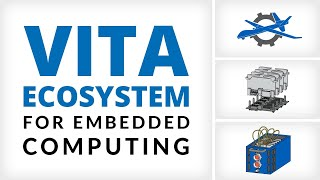 Video Amphenol's VITA Ecosystem for Embedded Computing Challenges
