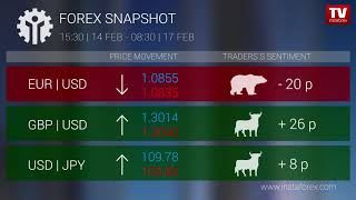 InstaForex tv news: Who earned on Forex 17.02.2020 9:30