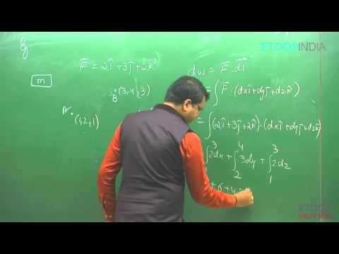 Work Power Energy video lectures of Physics by Nitin Vijay (NV) Sir (ETOOSINDIA.COM)