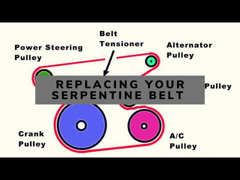 2006 - 2011 Toyota Camry 24 Serpentine Belt Replacement - YouTube