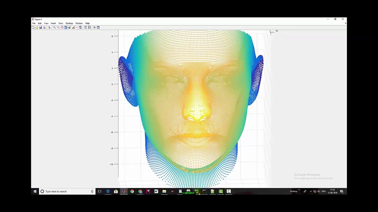 How to Reconstruct 3d face from 2d images | Point cloud Matlab |  +91-7307399944 for query