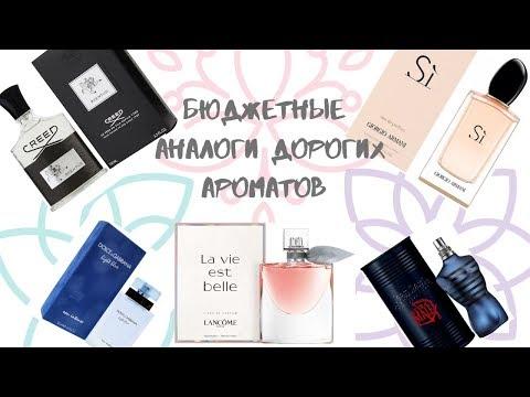 Бюджетные аналоги дорогих ароматов