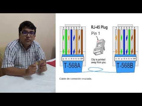 CONSTRUCCIÓN DE CABLES DE RED . SERIAL - UTP