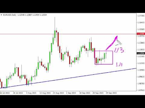 Usd try forex empire