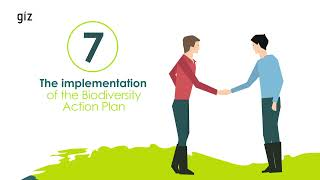 GIZ  Biodiversity Check Agricola