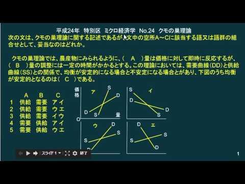 平成24年・特別区・ミクロ経済学・No.24・クモの巣理論・過去問 ...