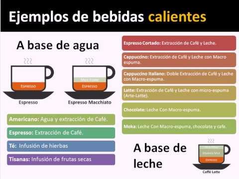 Preparación De Cafe - Magazine cover