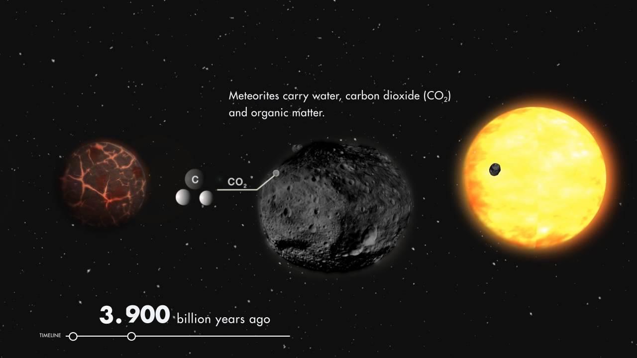 Evolution of planet Earth (II): Global Cataclysms - YouTube