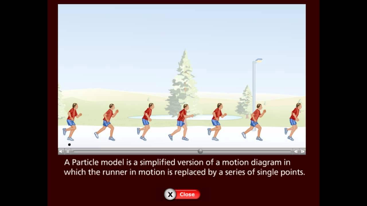 P U0026p - Ch 2 - Motion Diagram Vs  Particle Model