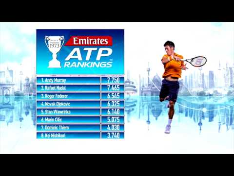 Emirates ATP Rankings Update 24 July 2017