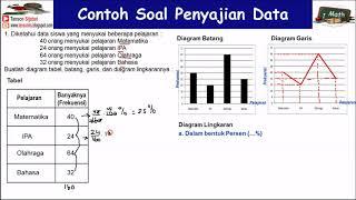 Contoh Penyajian Data Dalam Bentuk Diagram Batang - Sumber ...