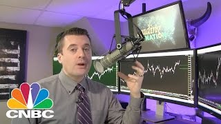 An Undercover Way To Play The Financials | Trading Nation | CNBC