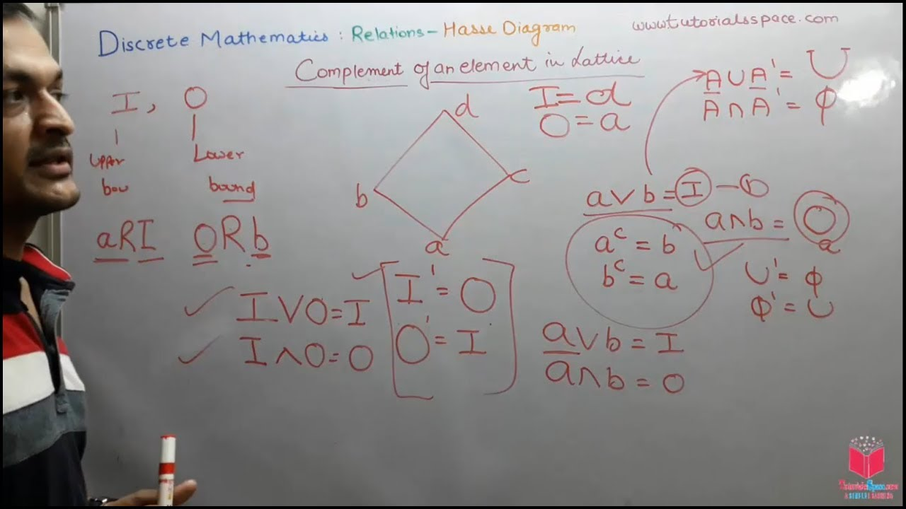 27 Complement Of An Element In Lattice In Relation Theory In Discrete Mathematics In Hindi Youtube