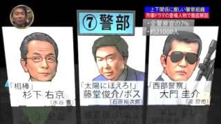 刑事ドラマにみる階級制度 thumbnail