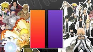 Kage vs Gotei 13 Captains Power Levels - Naruto & Bleach