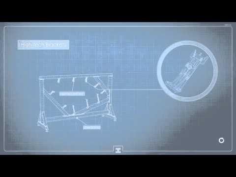 Aerospace Engineering - Neitraco Groep