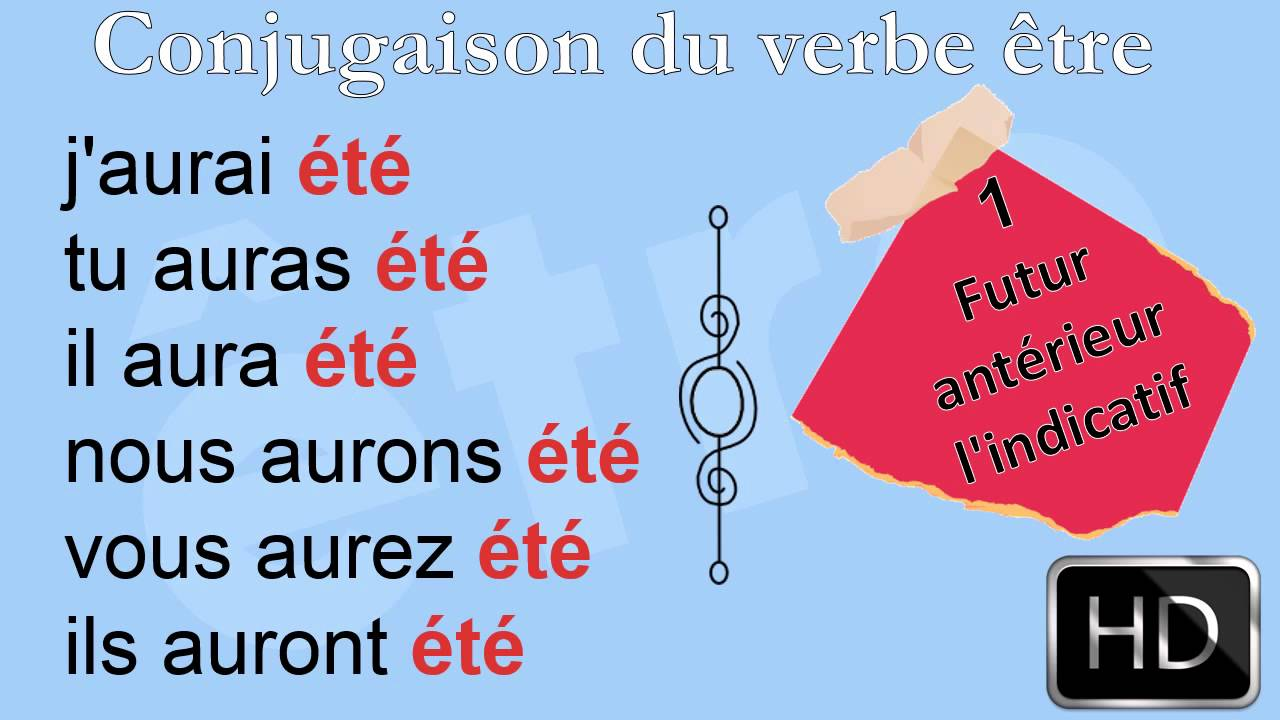 La conjugaison le verbe tre indicatif futur for Le futur interieur