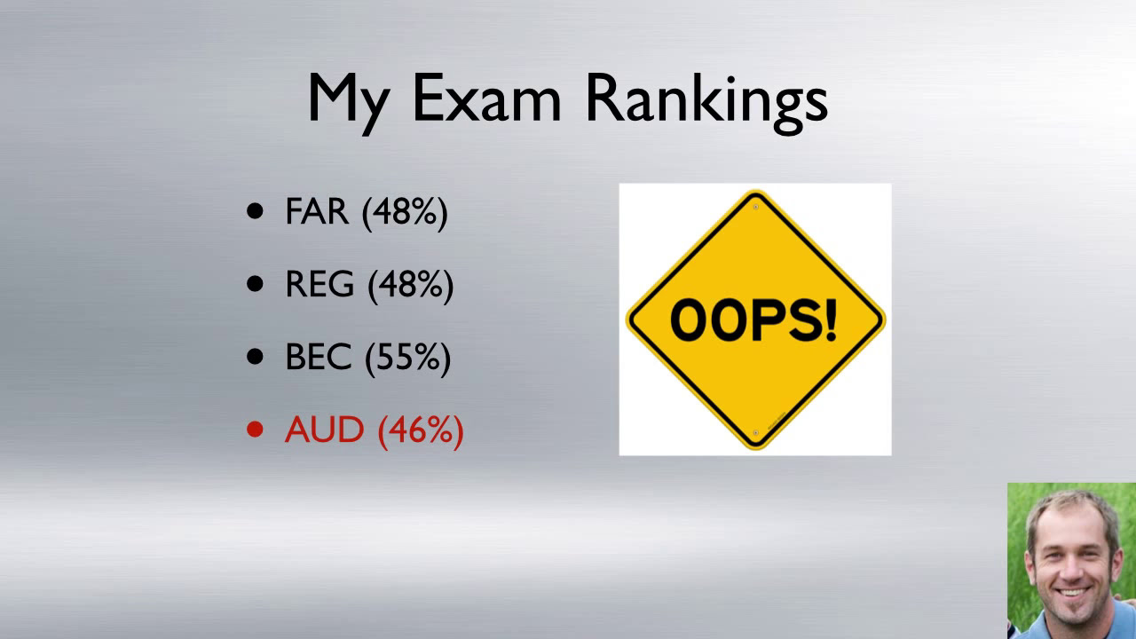 Exam Rank - Hardest to Easiest - CPA Exam Review | Another71 com