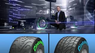 видео Goodyear Ultra Grip Ice Arctic: самая инновационная зимняя шина 2012 года