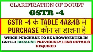 GSTR 4 clarification of doubt for purchases to be shown/enter for Jan to March | GST : GSTR 4 update