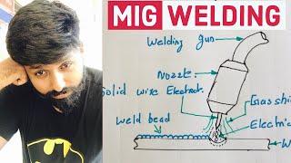 METAL INERT GAS WELDING MIG WELDING GMAW(EASY WAY)ADVANTAGES & DISADVANTAGES,APPLICATIONS ARC WELD