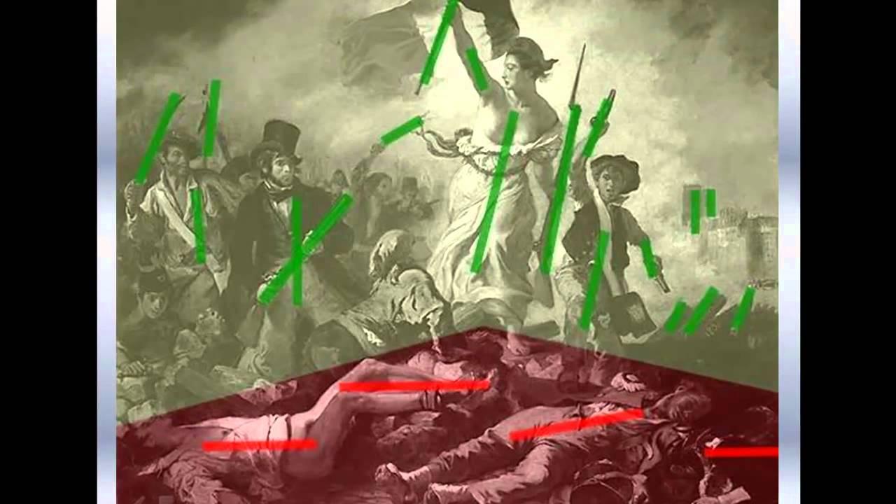La Libertad Guiando al Pueblo. Delacroix. Descripción. - YouTube