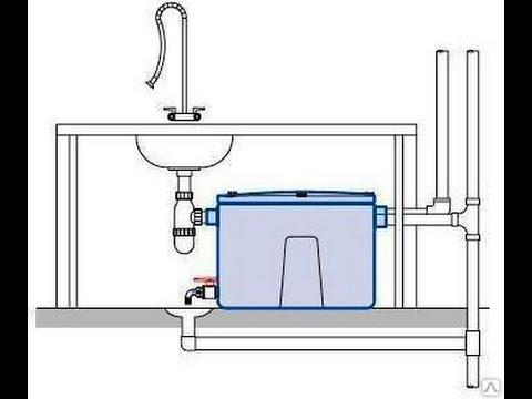 Самодельная жироловка (жироуловитель)