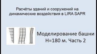 Расчёт зданий и сооружений на динамические воздействия в Lira Sapr Урок 9