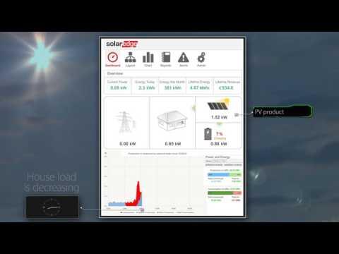Arden Homes: SolarEdge monitoring software for Solar & Tesla Powerwall