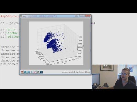 Pandas with Python 2.7 Part 7 - 3D Matplotlib Graphs