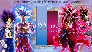 Download Goku & Vegeta VS Xeno Goku & Xeno Vegeta POWER LEVELS - DBS / SDBH