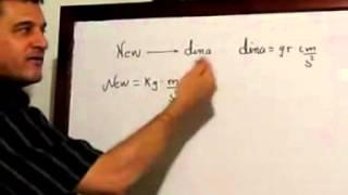 Conversión de Unidades Newton a Dinas