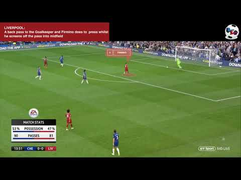 Real Madrid Vs Alaves Live Match