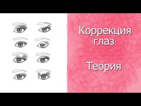 Коррекция глаз. Урок 2. Вся теория!