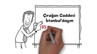 Cenk Ataman Kimdir? (cenkataman.com❤️🏃)